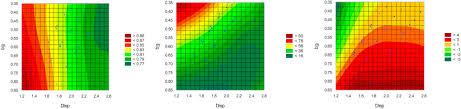Understanding The Structure Of Ganache Link Between