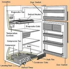 hotpoint fridge zer circuit diagram images beko fridge refrigerator repair help troubleshooting and parts