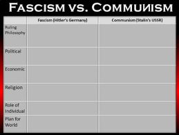 Fascism Vs Communism Compare Contrast Animated Powerpoint And Chart