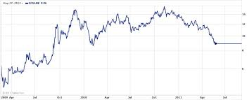 Investment Ideas Hong Kong Gold Mining Stocks And Gold Etfs
