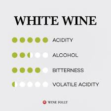 5 Steps In Deciding How Long To Age A Wine Wine Folly
