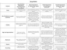 standard morgan hoodenpyle essay rubric