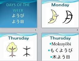 Mokuyobi Size Chart Birthdays Japanese Teaching Ideas