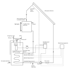 Solar Hot Water System Design  Construction Of Spartan - Home water system design
