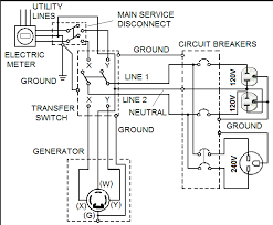 i have an onan generator that i want to hook up to my house graphic