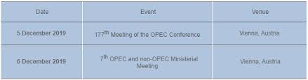 Outlook For Opecs Next Meeting Ino Com Traders Blog