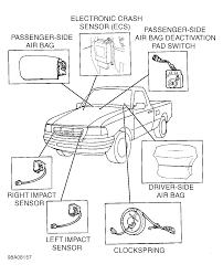 Car airbag control module and crash sensor i wrecked my 1998 ford original 1997