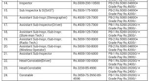 Police Salary Chart What Is The Starting Salary Of New Joinee In Delhi Police As