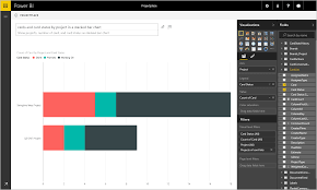 Visualize Your Projectplace Data In Power Bi Blog