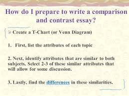 writing the comparison and contrast essay compare similarities how do i prepare to write a comparison and contrast essay