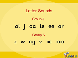 Jolly phonics 2 worksheet for page 2. Welcome To Introduction Welcome To Jolly Phonics Ppt Video Online Download