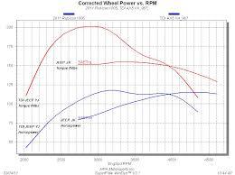 1998 vw jetta wiring diagram wirdig vw polo mk2 wiring diagram vw vehicle wiring diagrams