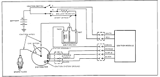 screaming eagle wiring diagram wiring diagram libraries screaming eagle wiring diagram wiring diagrams sourcei am having difficulties my 1984 f150 i quit