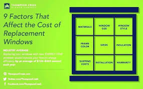 window replacement cost. Plain Replacement Bow Window Replacement Cost Picture Windows  Estimate Sweet Idea 1 How Much Do With Window Replacement Cost E