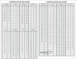 Garage Door Torsion Spring Wire Size Chart Garage Door Torsion Spring Chart Evaoglesbee Co