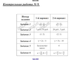 ГДЗ по алгебре класс Мартышова контрольно измерительные   Контрольная работа №9