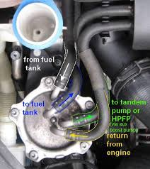 2010 vw golf tdi (type 3) fuel filter removal and replacement  Chevy 6 5 Turbo Diesel Fuel Filter Housing Lines #37