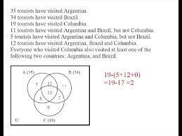 Venn Diagram In Maths Set Theory Venn Diagrams Math Diagram Maths Questions