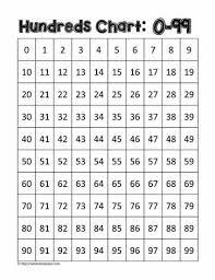 Hundreds Chart Printable Hundreds Chart 0 99 Worksheets