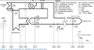 rite boiler wiring diagram wiring diagram schematics boiler wiring diagram boiler image about wiring diagram