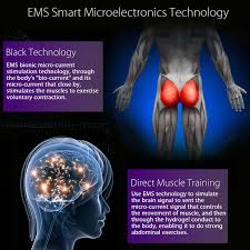 <b>EMS Hip Trainer</b> Muscle Stimulator ABS Fitness Buttocks Butt Lifting ...