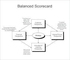 Balanced Scorecard Example Xls Strategy 7152580005 Balanced