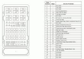 ford five hundred fuse box diagram cc 738 b 50 5 ca 1 438 b b 94 a d 05 ford five hundred fuse box diagram 47 2005 ford five hundred fuse box diagram necessary ford five hundred fuse box diagram vehiclepad