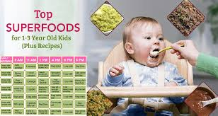 3 Years Old Baby Boy Diet Chart 10 Superfoods For Babies 1 3 Years