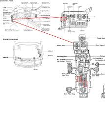 2006 toyota camry fuse box location wiring diagram shrutiradio 2005 toyota corolla fuse box diagram at 2006 Corolla Fuse Box