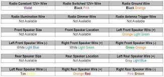 2001 gmc savana radio wiring diagram wiring diagram simonand 2002 ford windstar radio wiring diagram at 2001 Ford Windstar Wiring Diagram