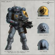 Space Wolves Force Organisation Chart Google Search