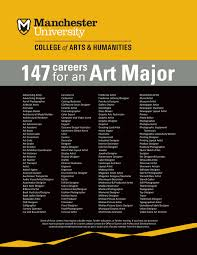 Art Major Careers Why Should I Study Art 147 Potential Careers For An Art Major