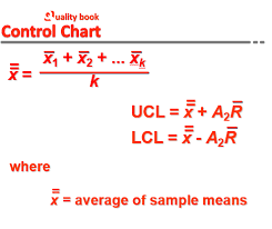 X And R Chart Examples Statistical Process Control Spc Quality Tools