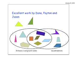 Venn Diagram Quadrilaterals Quadrilateral Venn Diagram Under Fontanacountryinn Com