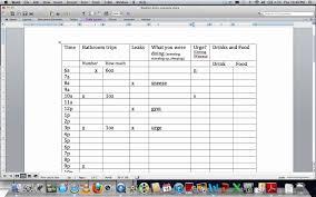 Bladder Chart Nhs Urinary Symptoms