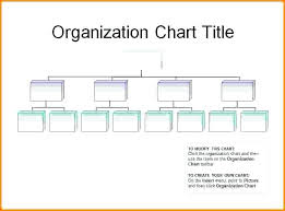 Company Structure Diagram Template Blank Corporate Structure Chart Newscellar Info