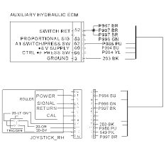 what was wrong aux hydraulics had local mechanic that traced graphic