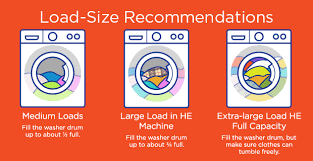 Washing Machine Sizes Chart How Do I Know Load Size For My Washing Machine Tide