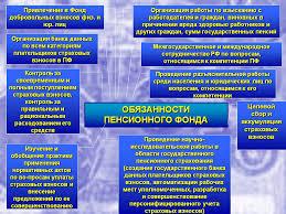 Пенсионный фонд РФ Контрольная Социология Дипломная работа Пенсионный фонд РФ