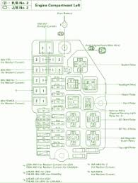 2006 toyota matrix fuse diagram vehiclepad 2009 toyota matrix toyota fuse box diagram fuse box toyota 1995 supra engine