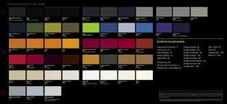 Jeep Wrangler Color Chart Www Bedowntowndaytona Com