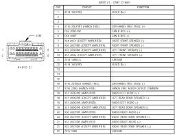 jvc head unit wiring diagram images jvc head unit wiring jvc car stereo wiring diagram buick regal