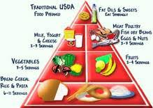 unhealthy food pyramid. Brilliant Food A Food Guide Pyramid Is A Shaped Of Healthy Foods Divided  Into Sections To Show The Recommended Intake For Each Group The First For Unhealthy Food Pyramid
