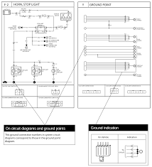 repair guides wiring diagrams wiring diagrams (17 of 30 2001 Kia Spectra Fuse Box Diagram Wiring Schematic fig *how to use wiring diagrams 2006 Kia Spectra Fuse Box Diagram