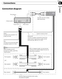 pioneer deh 1500 wiring harness diagram pioneer wiring diagrams radio wiring diagram for pioneer deh p3700mp wiring diagram