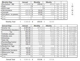 Manage Money Spreadsheet How A Spreadsheet Changed My Life Budgets Are Sexy