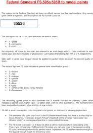 Federal Standard Fs 595a 595b To Model Paints Pdf Free