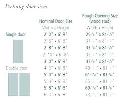 French Size Chart Exterior Door Size Chart Magnaspec Co