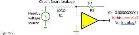 think of the ility of an op amp as to how much output signal is fed back to the inverting input ility experts refer to this feedback factor
