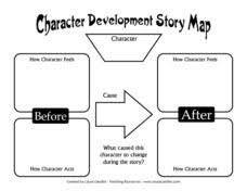 Story Development Chart Character Development Story Map Worksheet For 7th 8th